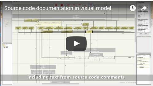Source code documentation in visual model