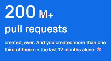 200 million pull request Github