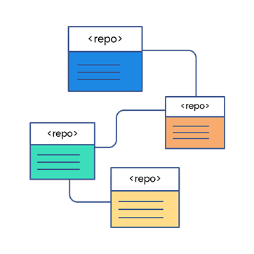 software-diagram