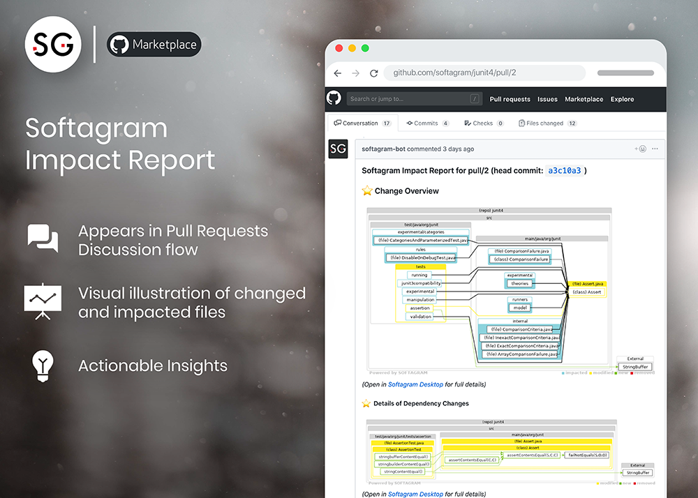 Your Github pull-requests analyzed for effective code review