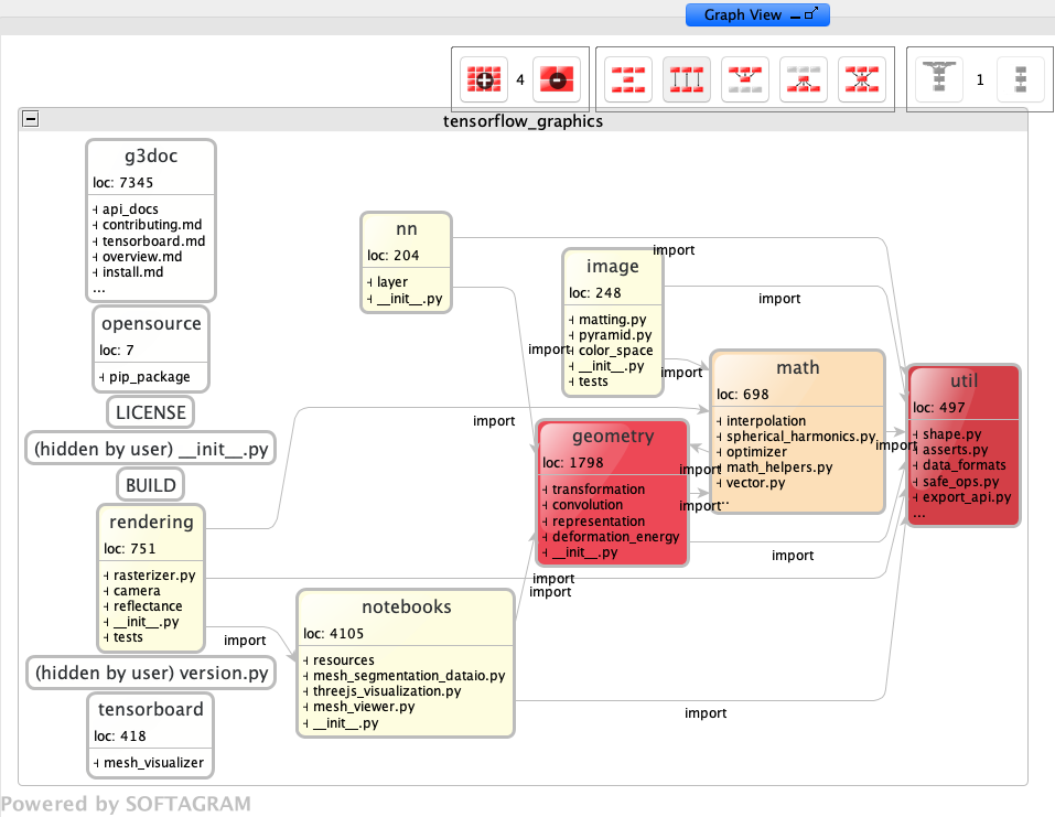 TensorFlow-Graphics-visualized