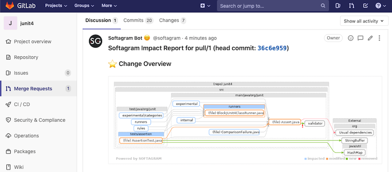GitLab Merge Request Automation Example