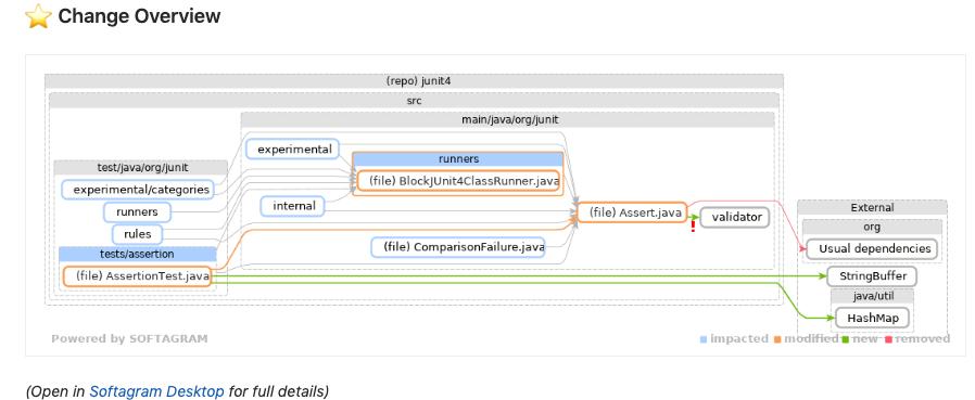GitLab Merge Request Softagram_Change_overview
